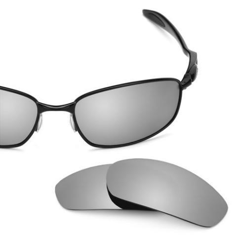 Blender Titanium Lenses ブレンダー交換レンズ