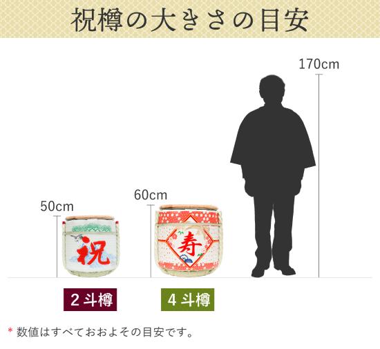 レンタル鏡開きセット2斗樽 寿・花柄【30名用】【画像10】
