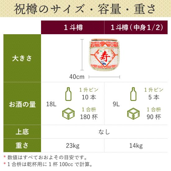 武勇 祝樽1斗(中身1/2)【画像2】
