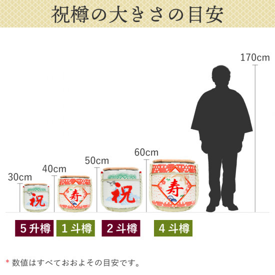 松竹梅 祝樽4斗(上底・中身1/2)【画像3】