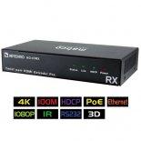 4K UHD@60、1080p60対応HDMI信号を非圧縮で最長100m LANケーブル1本で伝送可能なHDMI エクステンダー Pro Rx 受信機「HD-10RX」