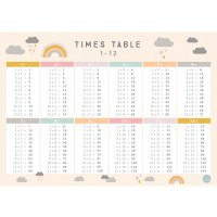 Love Mae◇Timetable (Rainbow) - A1 POSTER