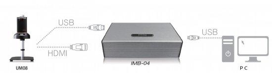 MicroLinks (ViTiny) ハイビジョンマイクロスコープwindows®パソコン接続セット UM08-IMB4