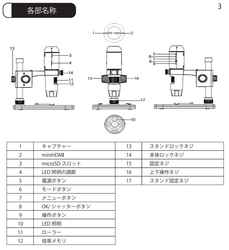 テック ハイビジョン(HDMI)マイクロスコープ HidemicronFHD-R【レンタル機】【画像24】