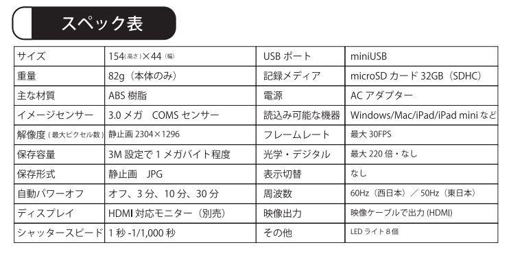 テック ハイビジョン(HDMI)マイクロスコープ HidemicronFHD-R【レンタル機】【画像25】