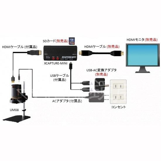 顕微鏡屋セレクト HDMIレコーダーユニット XCAPTURE-MINI【画像16】