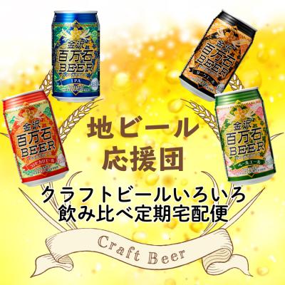 地ビール応援団(12本セットを年4回お届け)お得な送料無料