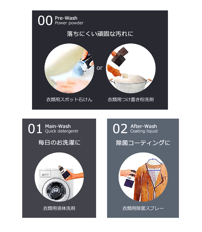 &SOAP STEP BY STEP FABRIC クリーニングキット